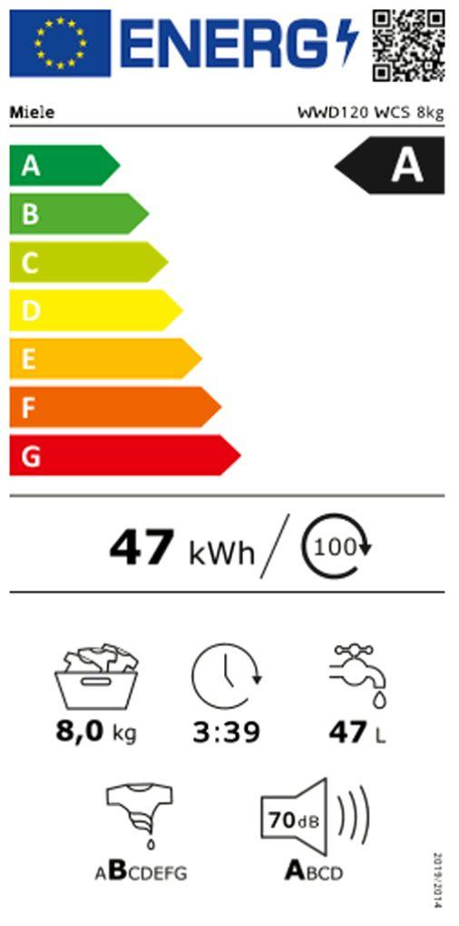 Energielabel